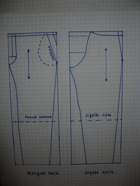Пошив школьной формы