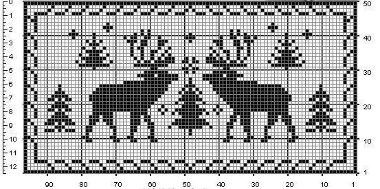 Схемы жаккардовых рисунков с оленями