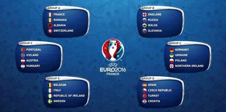 Турнирная таблица Евро 2016