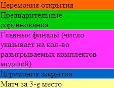 таблица3