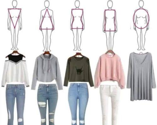 Как выбирать одежду по фигуре: рекомендации стилистов